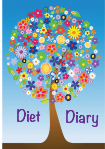 Diet Diary Food Log Journal Book