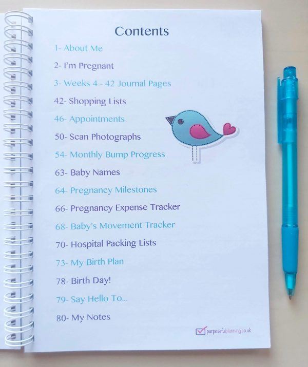 Contents Page Pregnancy Diary