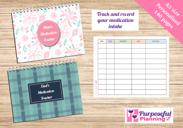 Medication Tracker Covers and Inside